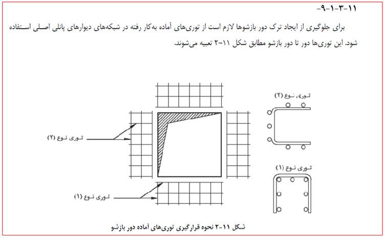 ضوابط نشریه 385 در رابطه با دیوار تری دی پانل