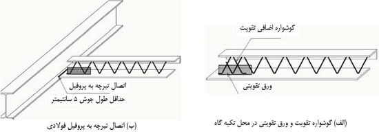 گوشواره تقویت و ورق تقویت در پروفیل فولادی