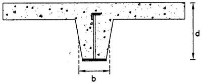 کنترل برش تیرچه ( گام به گام حل مثال طراحی سقف تیرچه بلوک)