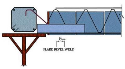 اتصال تیرچه کرومیت به تیر اصلی اسکلت بتنی