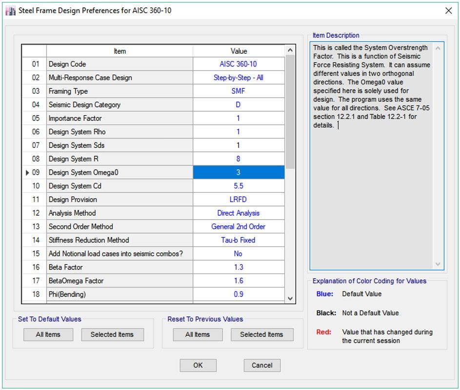 اعمال ضریب اضافه مقاومت در نرم افزار ایتبس