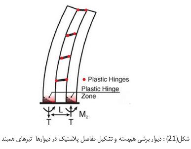 مفصل پلاستیک در دیوار برشی هم بسته و تیر همبند