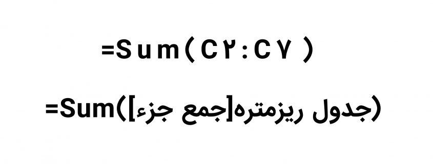 فرمول در کسل