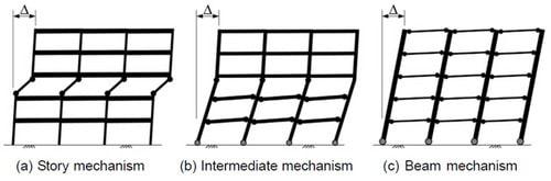 حالات مختلف مکانیزم سازه