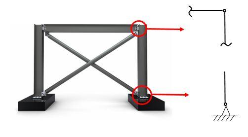 اتصال مفصلی در سازه مهاربندی