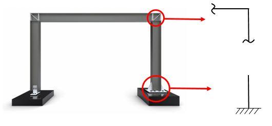 اتصال صلب در قاب خمشی