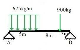 مثال اجرایی برای محاسبه بار معادل تیغه بندی