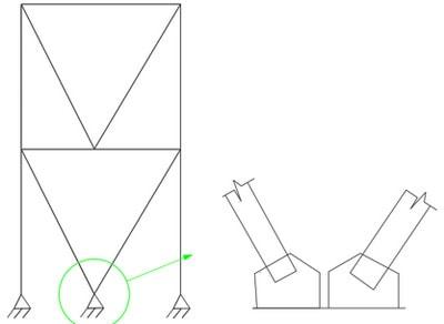 محدودیت معماری مهاربند شورون 7