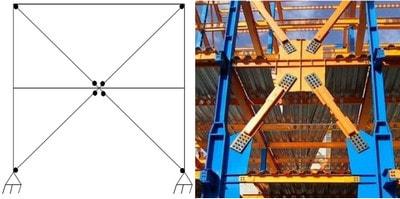 مهاربند ترکیبی 7 و 8 یا قطری ضربدری Split-x