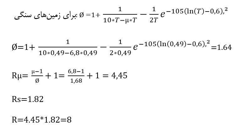 محاسبهی محاسبه Rµ به روش میراندا