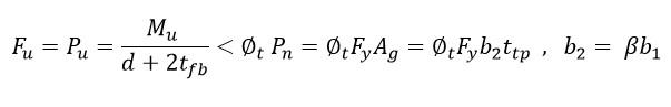 فرمول طراحی ورق کله گاوی