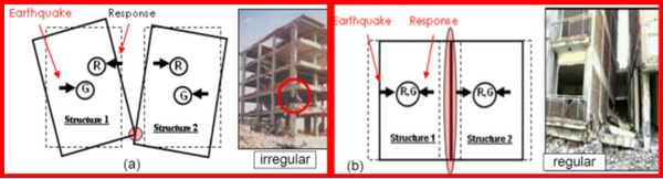 برخورد دو سازه به دلیل عدم اجرای درز انقطاع بین دو ساختمان