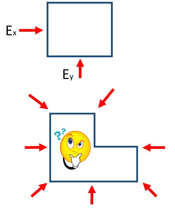 انتخاب اثر گذار ترین جهت اعمال نیروی زلزله