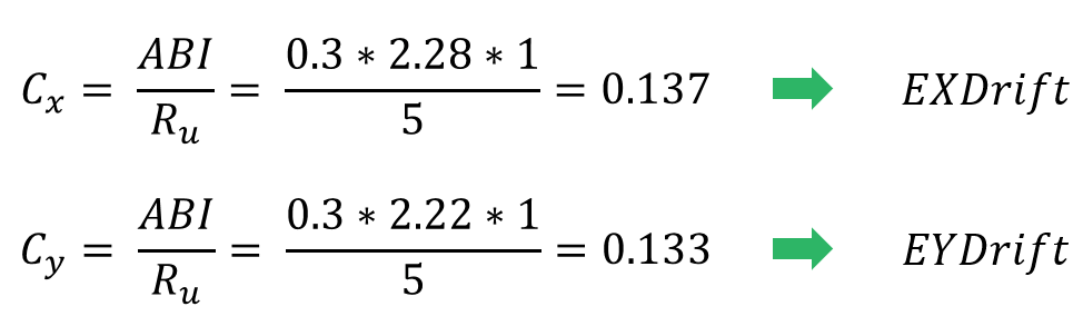 محاسبه زمان تناوب جهت کنترل دریفت سازه