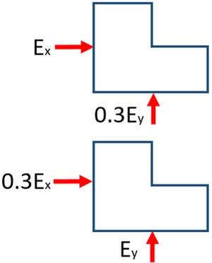 اعمال قاعده ی 100-30 در هر دو جهت به سازه