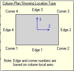 راهنمای تعیین موقعیت ستون ها در safe (گام به گام کنترل برش پانچ در SAFE)