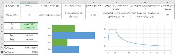 کنترل زمان تناوب سازه در ایتبس با کمک فایل اکسل