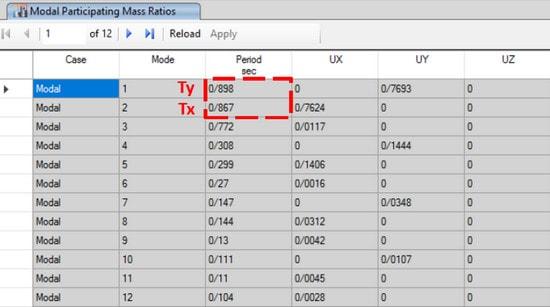 تعیین زمان تناوب حاصل از تحلیل سازه در ایتبس