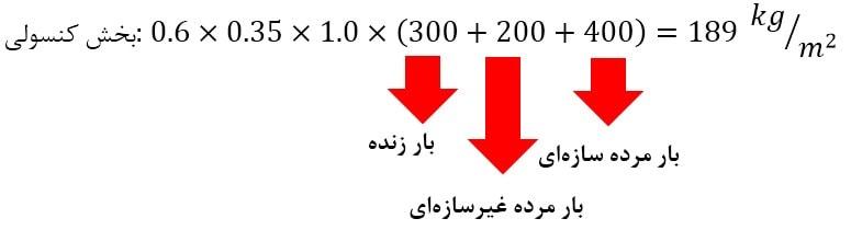 مثال عددی نیروی قائم زلزله