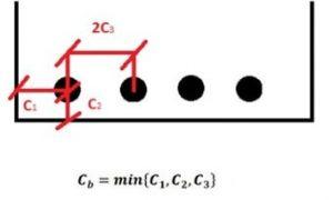 نحوه محاسبه پارامتر Cb در فرمول طول مهاری آرماتور