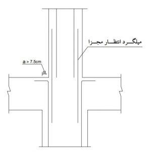اگر کاهش بعد مقطع از هر سمت از 7.5 سانتیمتر بیشتر باشد، باید از میلگرد انتظار مجزا استفاده کرد.