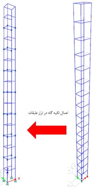 مدلسازی مهار آسانسور در ایتبس