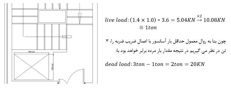 مثال تعیین بار مرده و زنده آسانسور
