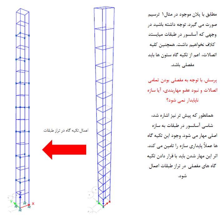 اعمال تکیه گاه های مفصلی در تراز طبقات به منظور مدلسازی مهار آسانسور