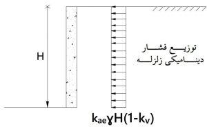 توزیع فشار دینامیکی زلزله