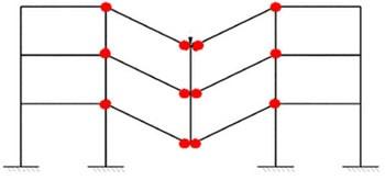 رابطه بین مفصل پلاستیک و درجه نامعینی سازه چیست؟