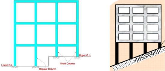 علل ایجاد ستون کوتاه در ساختمان