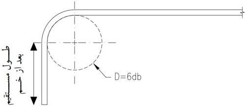طراحی گام به گام تیر بتنی