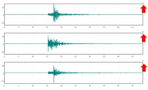 تحلیل تاریخچه زمانی خطی در ایتبس با کمک seismosignal