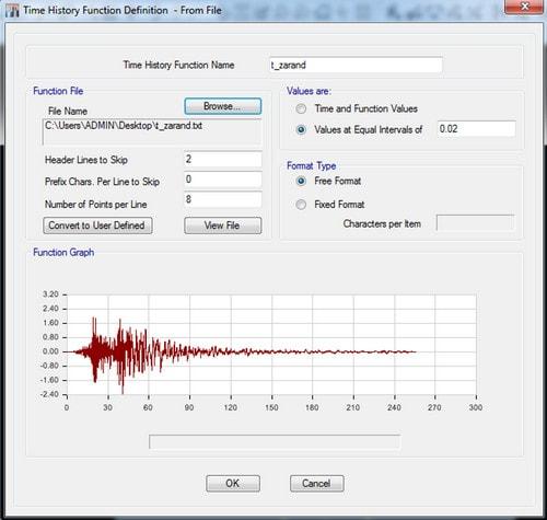ذخیره سازی اطلاعات با تحلیل تاریخچه زمانی در ایتبس به عنوان یکی از روش های تحلیل سازه