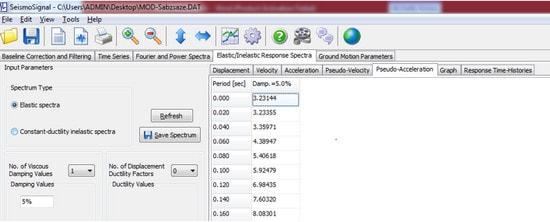 مرحله به مرحله تحلیل سازه به روش تحلیل دینامیکی خطی سازه در ایتبس