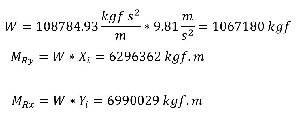 محاسبه لنگر مقاوم جهت کنترل واژگونی سازه
