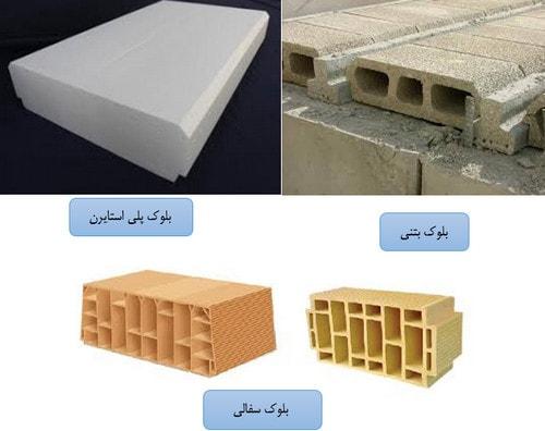 بلوک های پر کننده در انواع سقف