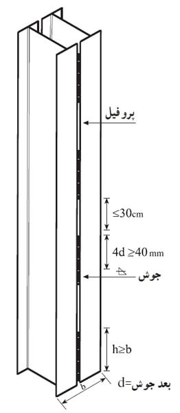 ستون دوبل چسبیده و ضوابط جوش ستون دوبل