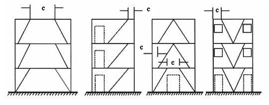 طراحی تیر پیوند در انواع مهاربندهای واگرا