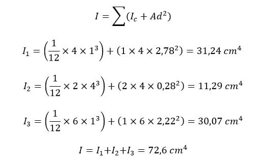 محاسبه اساس مقطع الاستیک