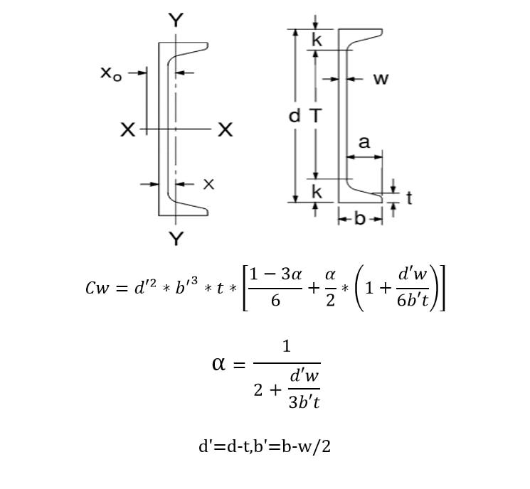 محاسبه ثابت تابیدگی مقاطع فولادی (نحوه محاسبه ضریب ثابت تابیدگی (Cw) مقاطع تک ناودانی)