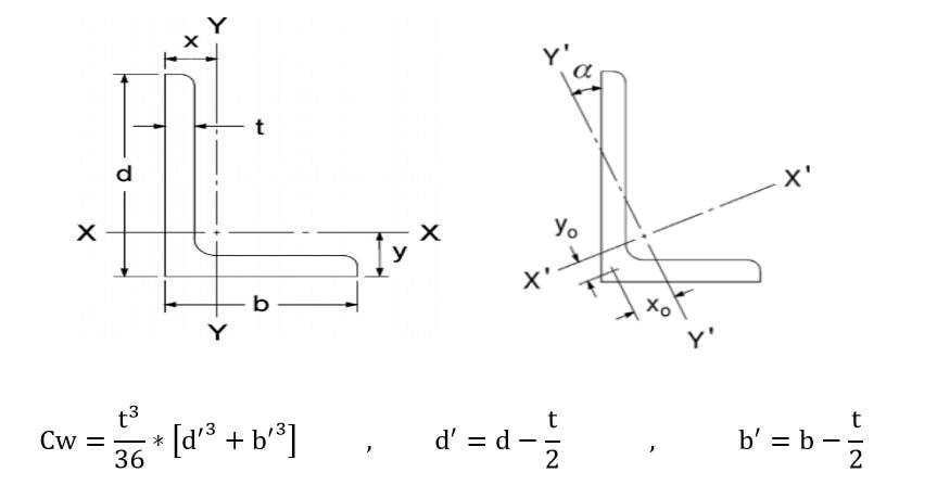 محاسبه ثابت تابیدگی مقاطع فولادی (نحوه محاسبه ثابت پیچش تابیدگی (Cw) مقطع تک نبشی)