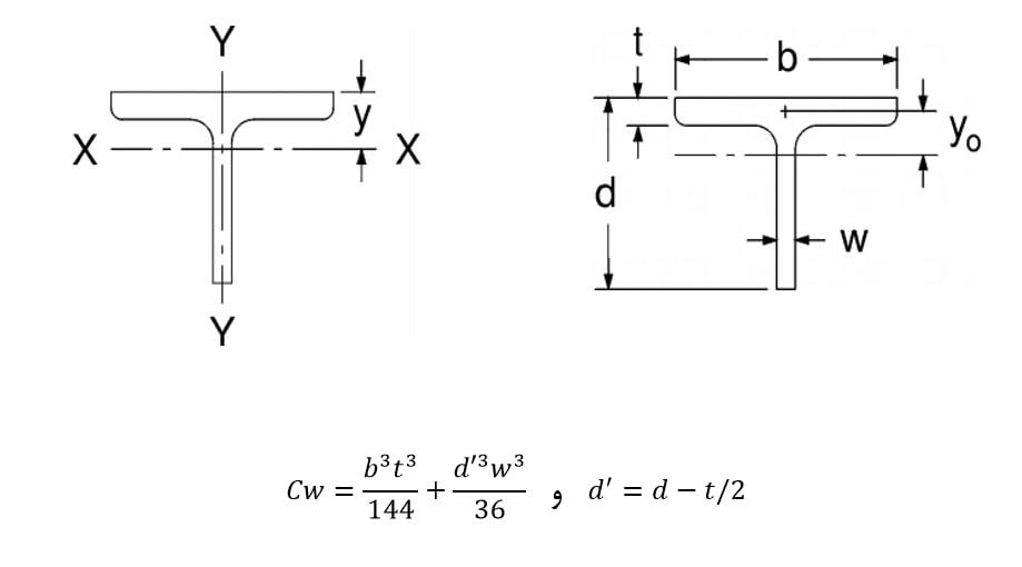 محاسبه ثابت تابیدگی مقاطع فولادی T شکل