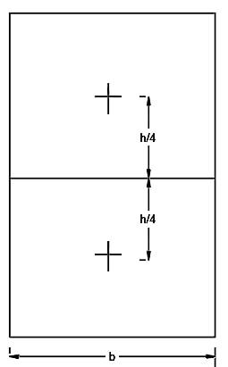 ضریب شکل یک مقطع مستطیل شکل