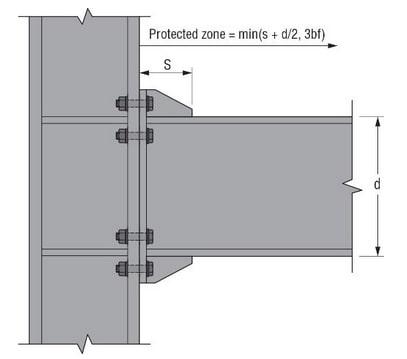 ناحیه حفاظت شده در اتصال مستقیم تیر به ستون با اتصالات پیچی