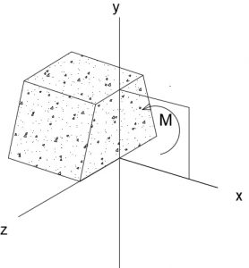 محاسبه اساس مقطع الاستیک برای مقطع دلخواه تحت خمش