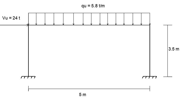 مثال طراحی چشمه اتصال