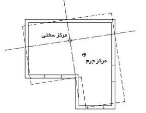 فاصله بین مرکز سختی و مرکز جرم و به وجود آمدن پیچش در ساختمان