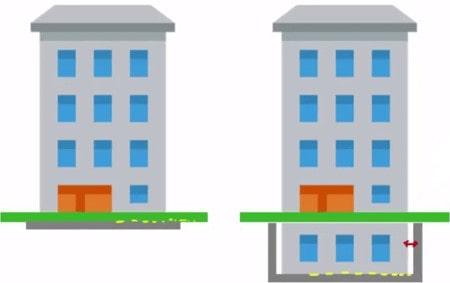 تراز پایه در سازه با و بدون زیر زمین در حالتی که دیوار نگهبان به سازه متصل نیست
