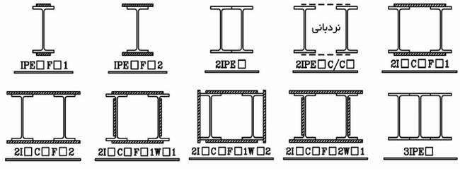 انواع ستون دوبل با استفاده از مقاطع مرکب